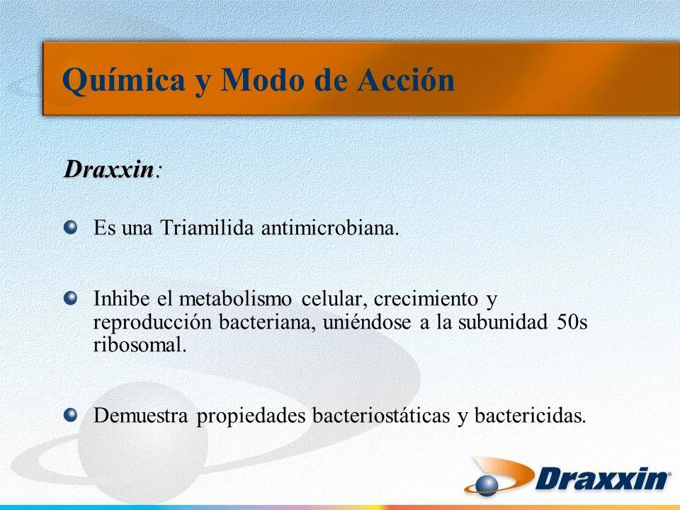 Química y Modo de Acción Draxxin: Es una Triamilida antimicrobiana. Inhibe el metabolismo celular, crecimiento y reproducción bacteriana, uniéndose a