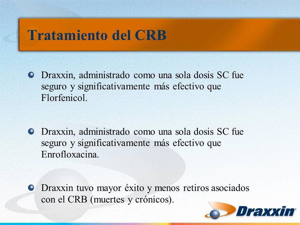 Tratamiento del CRB Draxxin, administrado como una sola dosis SC fue seguro y significativamente más efectivo que Florfenicol. Draxxin, administrado c