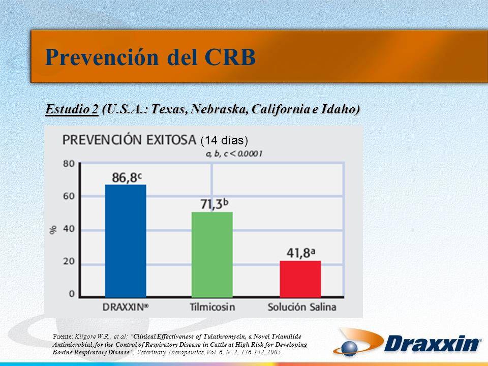 Prevención del CRB Estudio 2 (U.S.A.: Texas, Nebraska, California e Idaho) Fuente: Kilgore W.R., et al: Clinical Effectiveness of Tulathromycin, a Nov