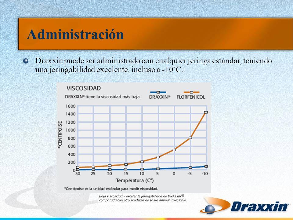 Administración Draxxin puede ser administrado con cualquier jeringa estándar, teniendo una jeringabilidad excelente, incluso a -10°C.