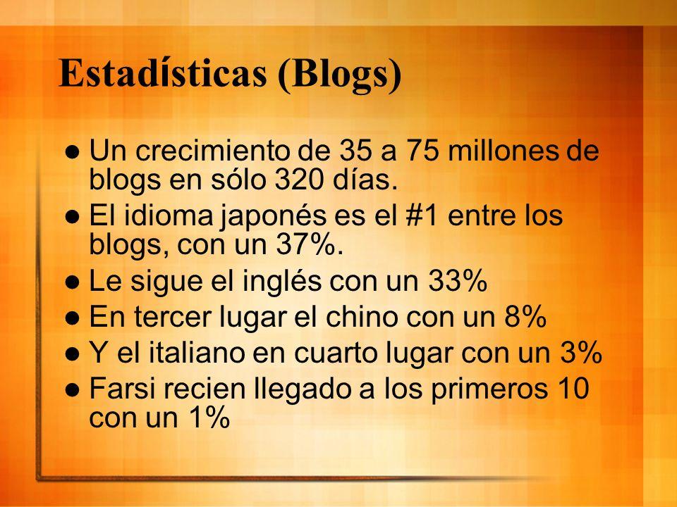 Estad í sticas (Blogs) Un crecimiento de 35 a 75 millones de blogs en sólo 320 días. El idioma japonés es el #1 entre los blogs, con un 37%. Le sigue