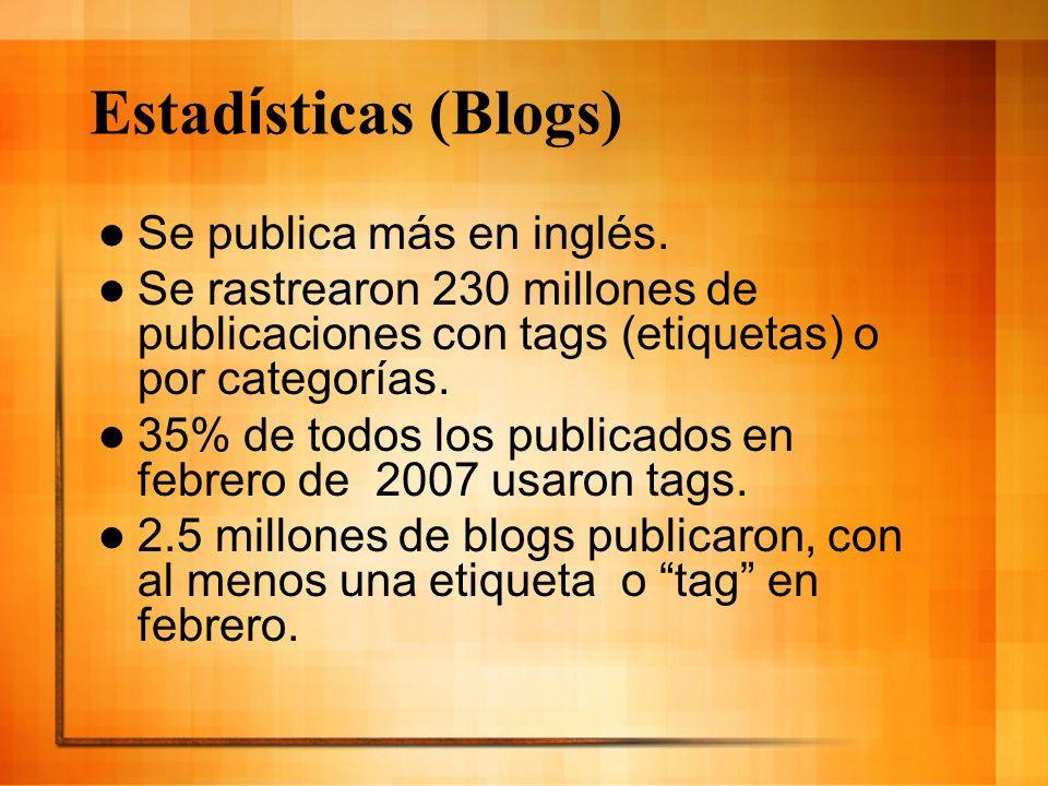 Estad í sticas (Blogs) Estadísticas de Technorati en Sifrys Alert: – http://www.sifry.com/alerts/archives/00049 3.html http://www.sifry.com/alerts/archives/00049 3.html Google Blog: – http://www.dmwmedia.com/news/2006/12/ 29/google-blog-search-surpasses- technorati-attracts-a-younger-audience http://www.dmwmedia.com/news/2006/12/ 29/google-blog-search-surpasses- technorati-attracts-a-younger-audience