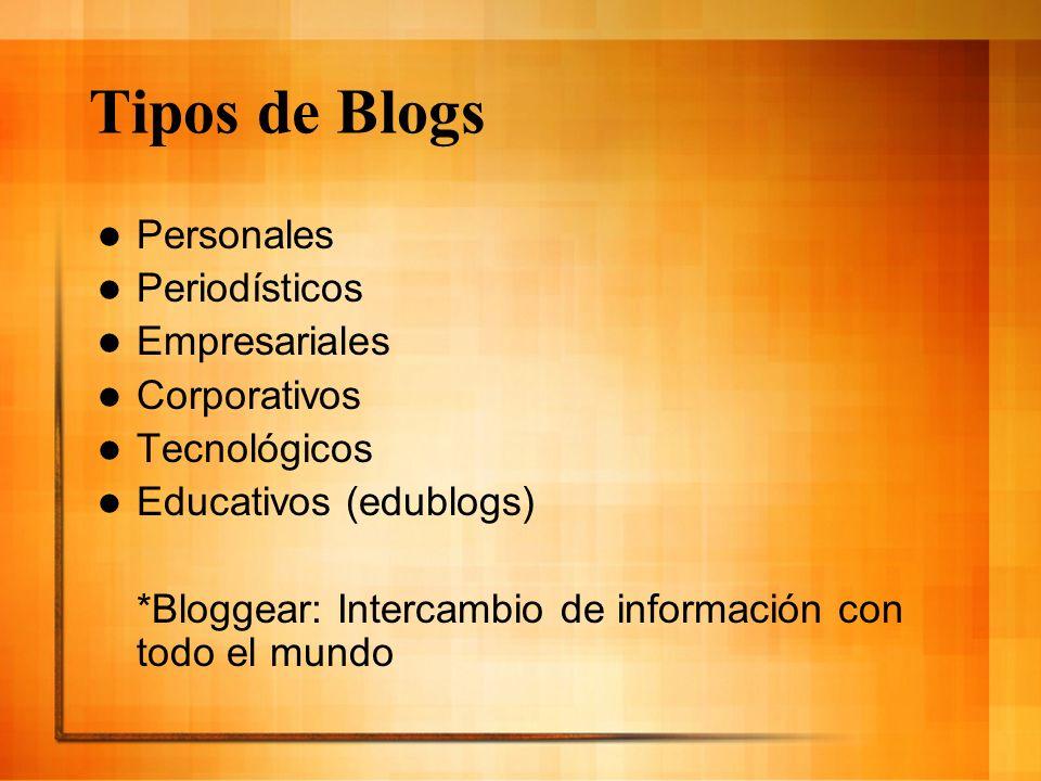 Tipos de Blogs Personales Periodísticos Empresariales Corporativos Tecnológicos Educativos (edublogs) *Bloggear: Intercambio de información con todo e
