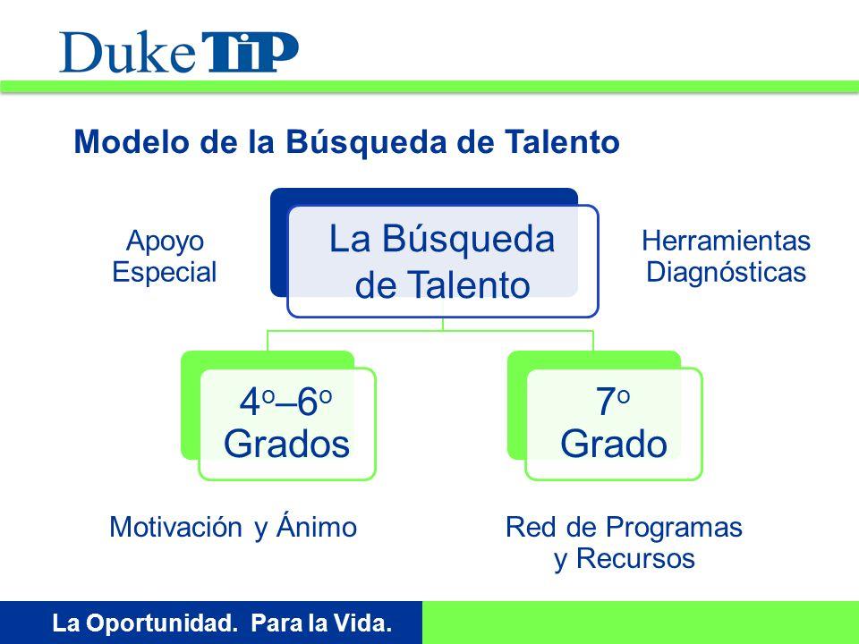 Opportunity.For Life. La Oportunidad. Para la Vida.