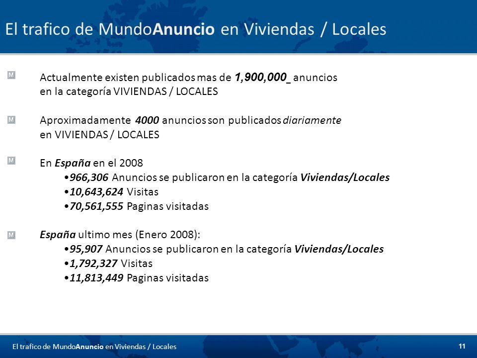 11 El trafico de MundoAnuncio en Viviendas / Locales Actualmente existen publicados mas de 1,900,000 anuncios en la categoría VIVIENDAS / LOCALES Apro