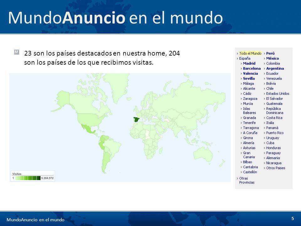 5 23 son los países destacados en nuestra home, 204 son los países de los que recibimos visitas. MundoAnuncio en el mundo