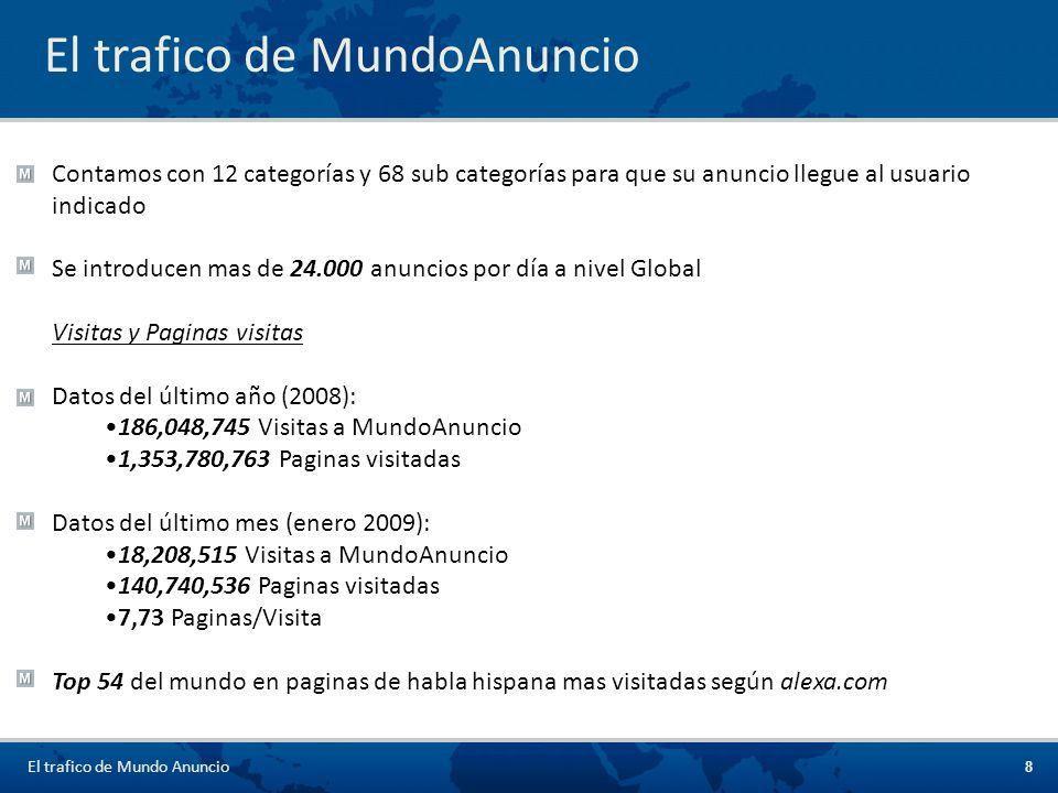 8 El trafico de MundoAnuncio Contamos con 12 categorías y 68 sub categorías para que su anuncio llegue al usuario indicado Se introducen mas de 24.000