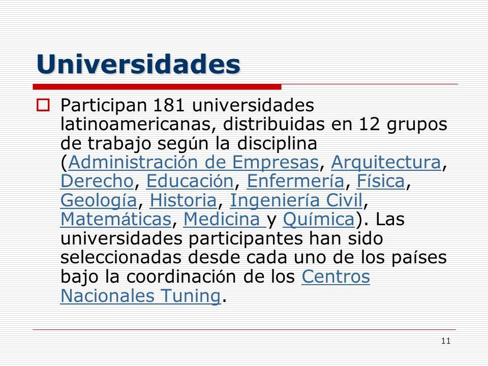 11 Universidades Participan 181 universidades latinoamericanas, distribuidas en 12 grupos de trabajo seg ú n la disciplina (Administraci ó n de Empres