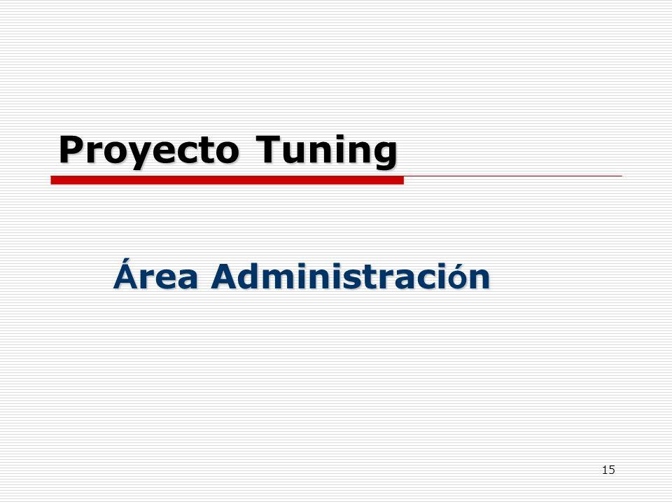 15 Proyecto Tuning Á rea Administraci ó n