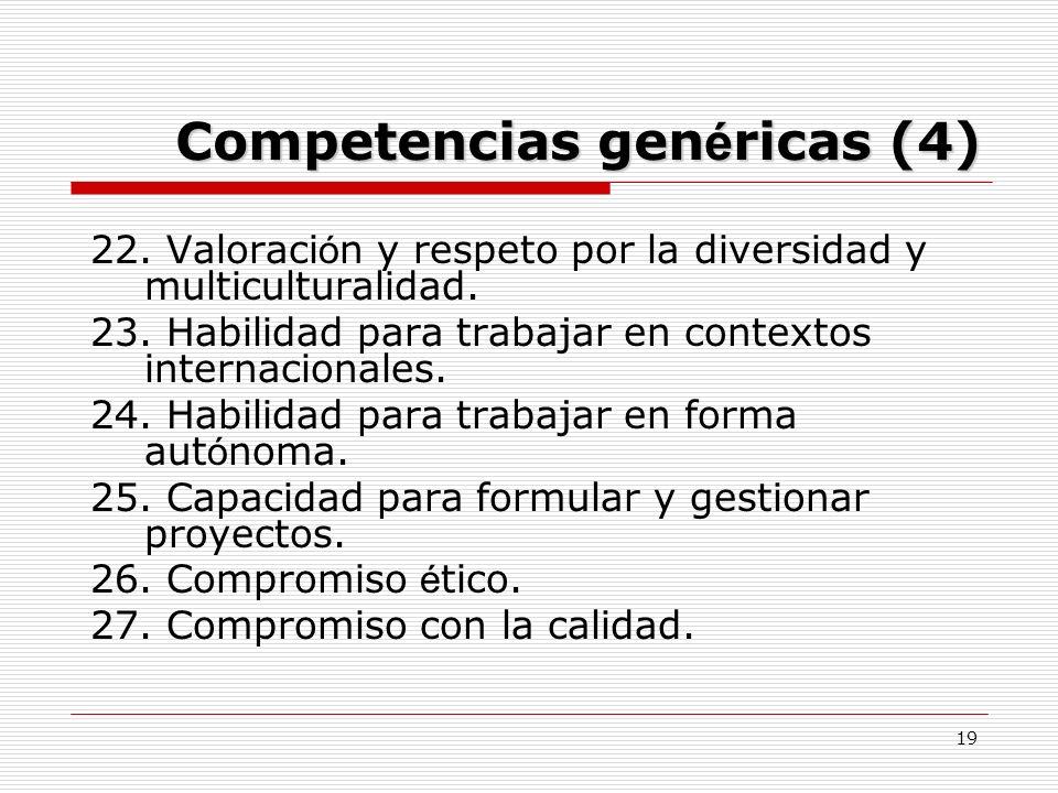 19 Competencias gen é ricas (4) 22. Valoraci ó n y respeto por la diversidad y multiculturalidad. 23. Habilidad para trabajar en contextos internacion