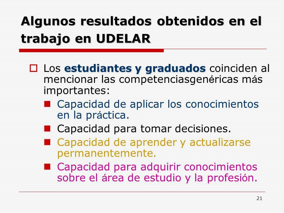 21 Algunos resultados obtenidos en el trabajo en UDELAR estudiantes y graduados Los estudiantes y graduados coinciden al mencionar las competenciasgen