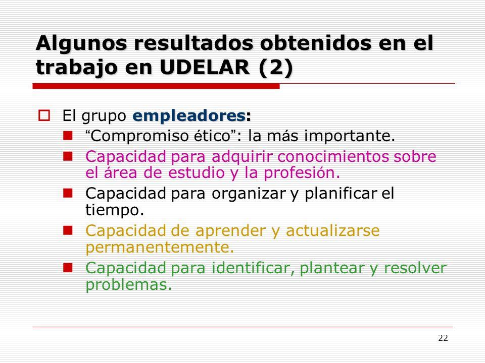 22 Algunos resultados obtenidos en el trabajo en UDELAR (2) empleadores: El grupo empleadores: Compromiso é tico : la m á s importante. Capacidad para