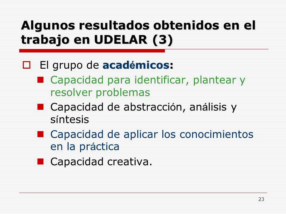 23 Algunos resultados obtenidos en el trabajo en UDELAR (3) acad é micos: El grupo de acad é micos: Capacidad para identificar, plantear y resolver pr