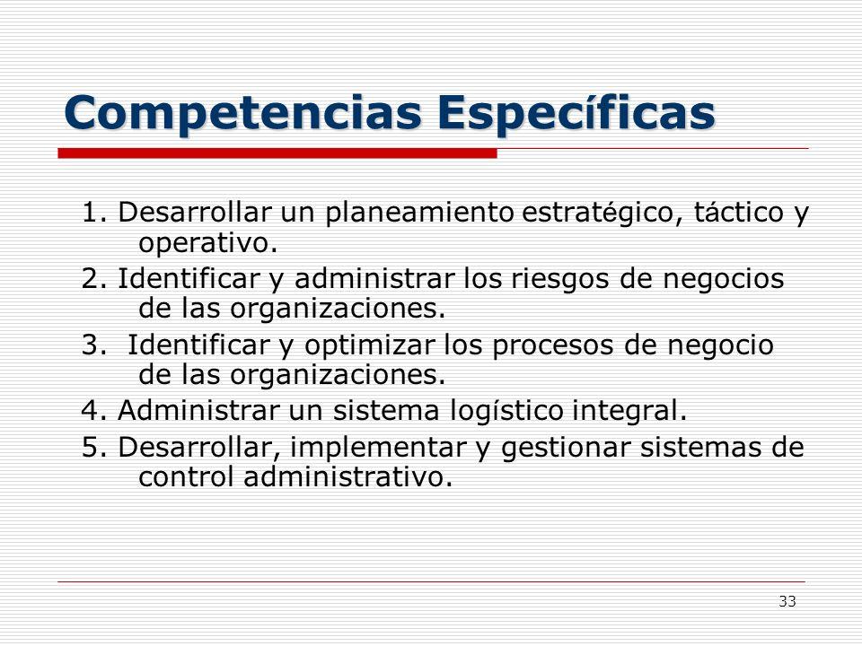 33 Competencias Espec í ficas 1. Desarrollar un planeamiento estrat é gico, t á ctico y operativo. 2. Identificar y administrar los riesgos de negocio