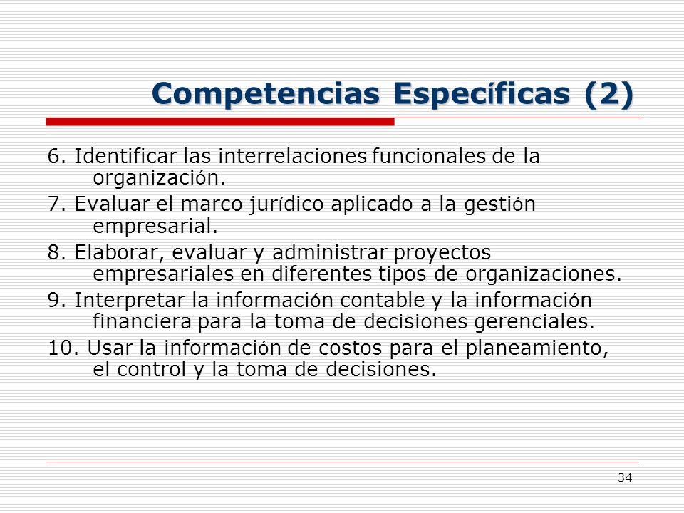 34 Competencias Espec í ficas (2) 6. Identificar las interrelaciones funcionales de la organizaci ó n. 7. Evaluar el marco jur í dico aplicado a la ge