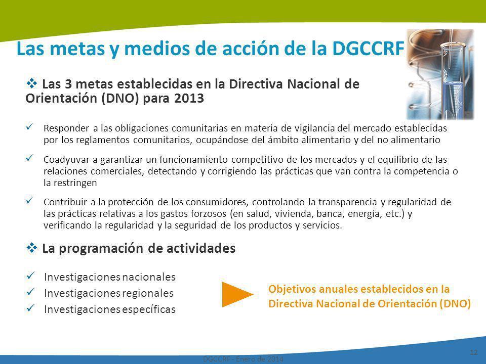 DGCCRF - Enero de 2014 12 Las metas y medios de acción de la DGCCRF Las 3 metas establecidas en la Directiva Nacional de Orientación (DNO) para 2013 L