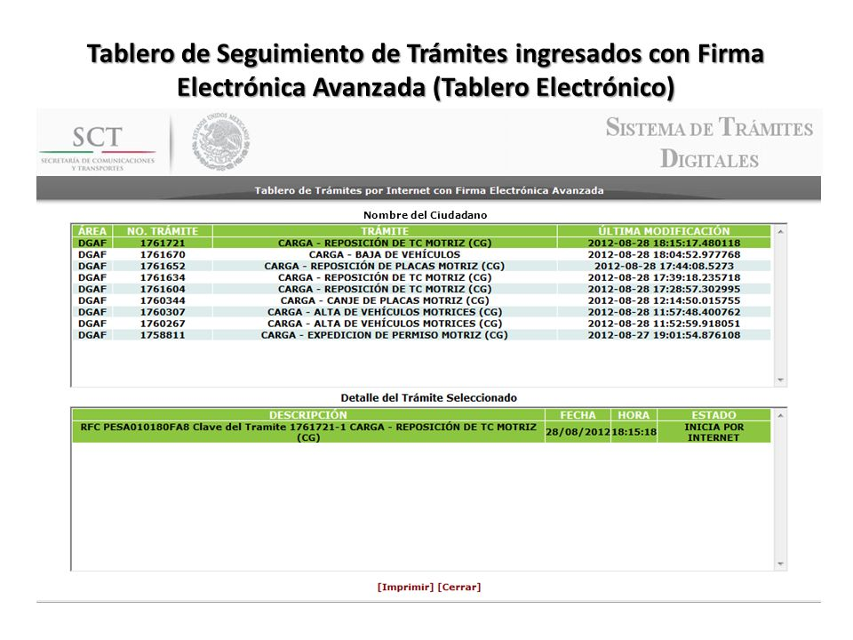Tablero de Seguimiento de Trámites ingresados con Firma Electrónica Avanzada (Tablero Electrónico) Nombre del Ciudadano