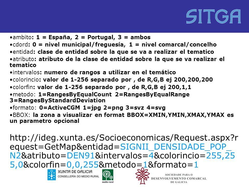 ambito: 1 = España, 2 = Portugal, 3 = ambos cdord: 0 = nivel municipal/freguesía, 1 = nivel comarcal/concelho entidad: clase de entidad sobre la que s