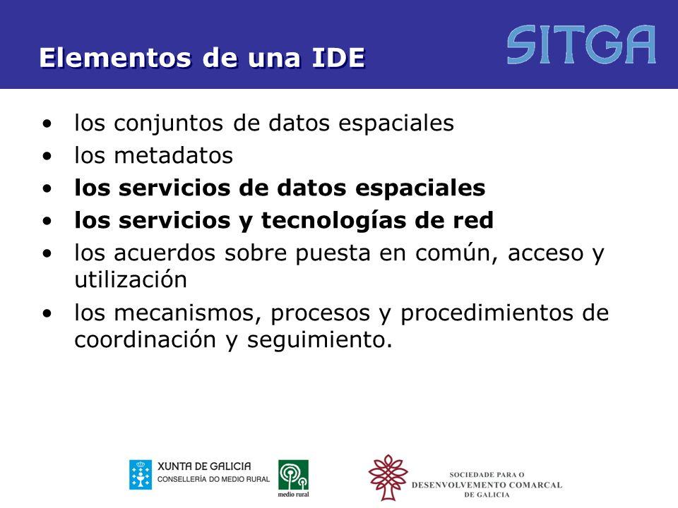 Elementos de una IDE los conjuntos de datos espaciales los metadatos los servicios de datos espaciales los servicios y tecnologías de red los acuerdos