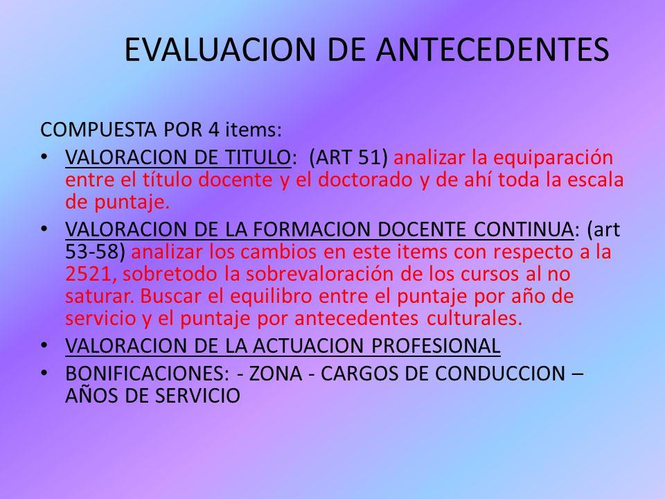 EVALUACION DE ANTECEDENTES COMPUESTA POR 4 items: VALORACION DE TITULO: (ART 51) analizar la equiparación entre el título docente y el doctorado y de