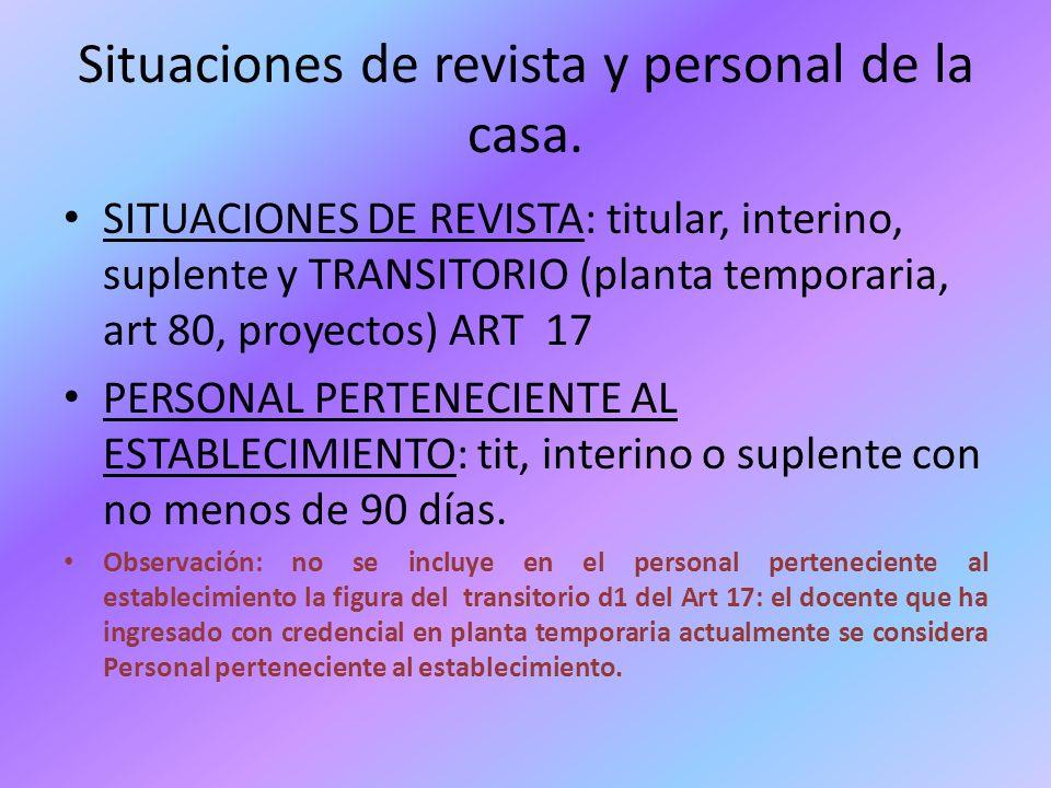 Situaciones de revista y personal de la casa. SITUACIONES DE REVISTA: titular, interino, suplente y TRANSITORIO (planta temporaria, art 80, proyectos)