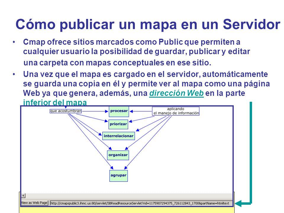 Cómo publicar un mapa en un Servidor Cmap ofrece sitios marcados como Public que permiten a cualquier usuario la posibilidad de guardar, publicar y ed