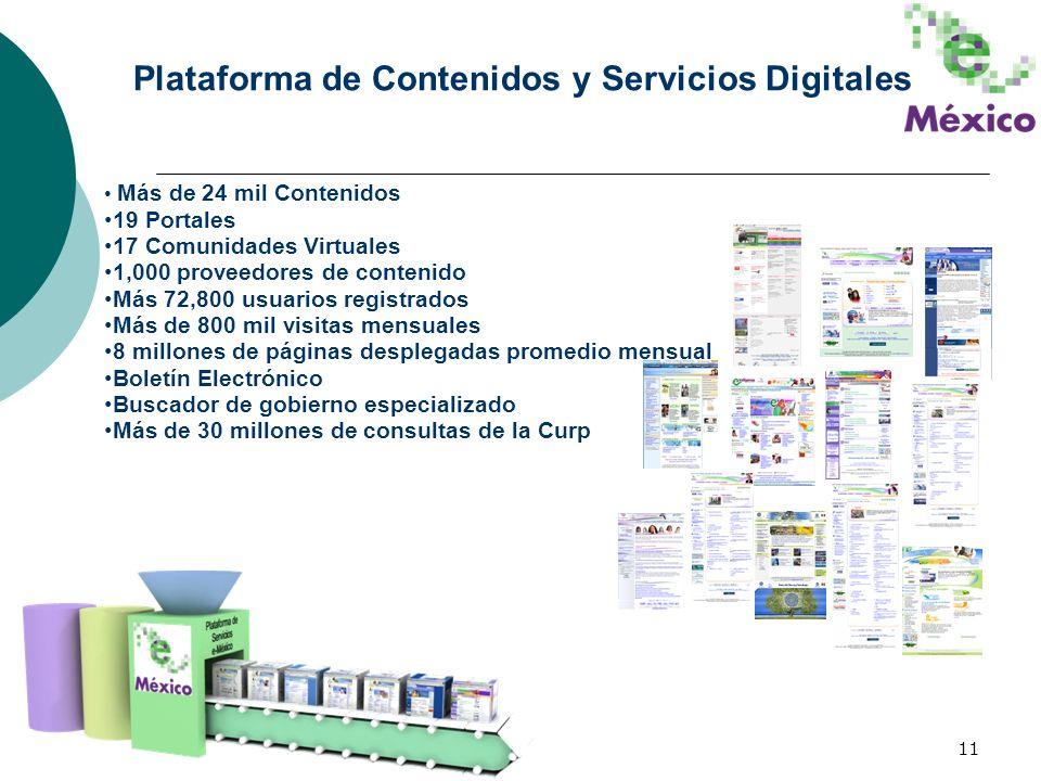 11 Plataforma de Contenidos y Servicios Digitales Más de 24 mil Contenidos 19 Portales 17 Comunidades Virtuales 1,000 proveedores de contenido Más 72,