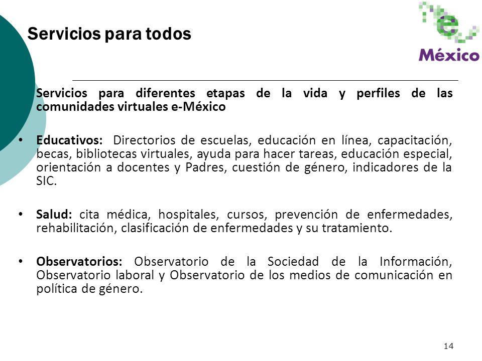 14 Servicios para todos Servicios para diferentes etapas de la vida y perfiles de las comunidades virtuales e-México Educativos: Directorios de escuel