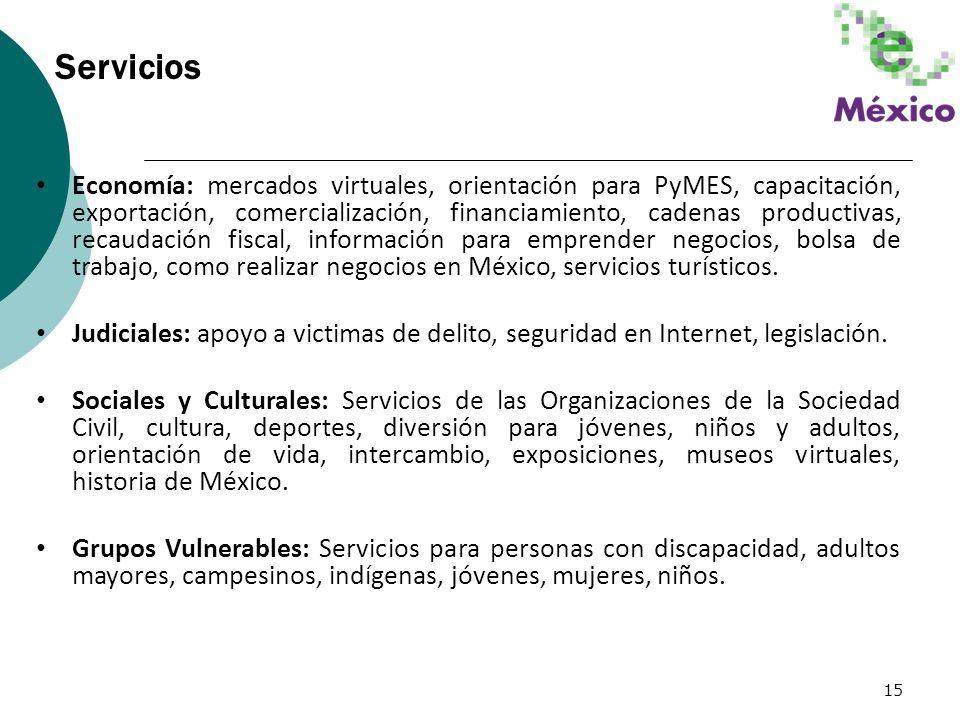 15 Economía: mercados virtuales, orientación para PyMES, capacitación, exportación, comercialización, financiamiento, cadenas productivas, recaudación