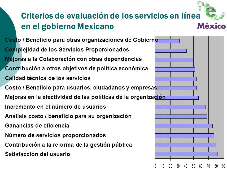 8 Criterios de evaluaci ó n de los servicios en l í nea en el gobierno Mexicano Costo / Beneficio para otras organizaciones de Gobierno Complejidad de
