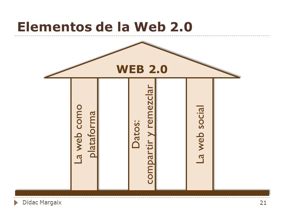 Elementos de la Web 2.0 La web social La web como plataforma Datos: compartir y remezclar WEB 2.0 21 Dídac Margaix