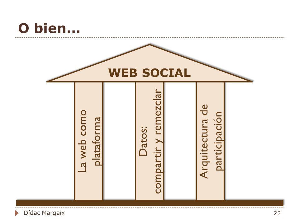 O bien… Arquitectura de participación La web como plataforma Datos: compartir y remezclar WEB SOCIAL 22 Dídac Margaix