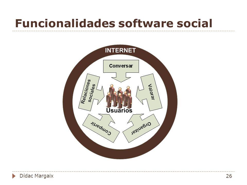 Funcionalidades software social 26 Dídac Margaix