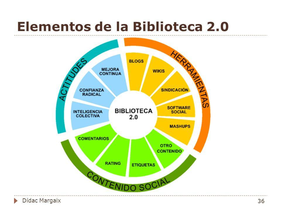 Elementos de la Biblioteca 2.0 36 Dídac Margaix
