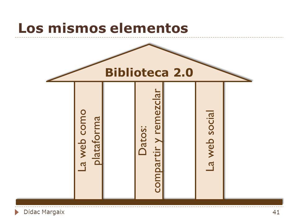 Los mismos elementos La web social La web como plataforma Datos: compartir y remezclar Biblioteca 2.0 41 Dídac Margaix