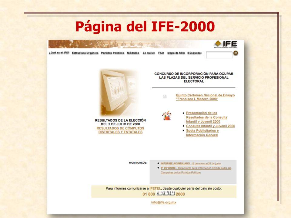 Página del IFE-2000