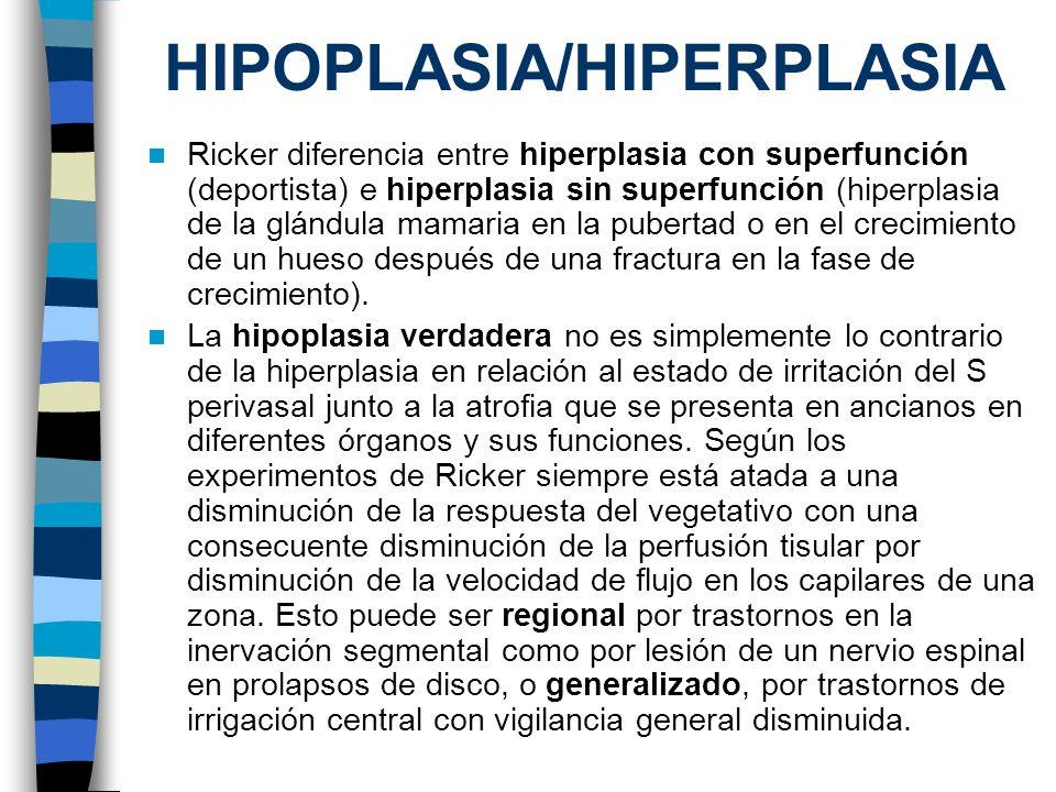 HIPOPLASIA/HIPERPLASIA Ricker diferencia entre hiperplasia con superfunción (deportista) e hiperplasia sin superfunción (hiperplasia de la glándula ma