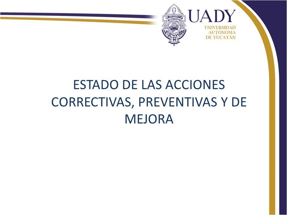 ESTADO DE LAS ACCIONES CORRECTIVAS, PREVENTIVAS Y DE MEJORA