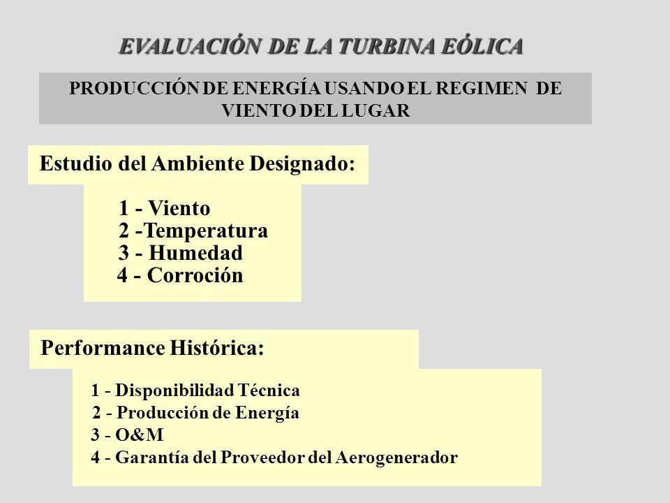 EVALUACIÓN DE LA TURBINA EÓLICA PRODUCCIÓN DE ENERGÍA USANDO EL REGIMEN DE VIENTO DEL LUGAR Estudio del Ambiente Designado: 1 - Viento 2 -Temperatura