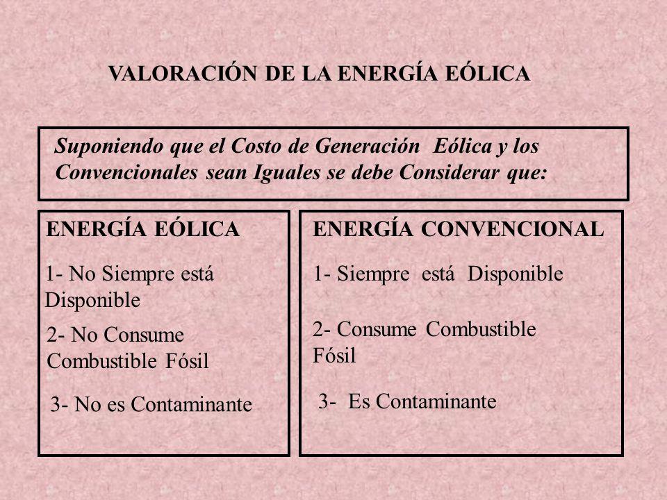 VALORACIÓN DE LA ENERGÍA EÓLICA Suponiendo que el Costo de Generación Eólica y los Convencionales sean Iguales se debe Considerar que: ENERGÍA CONVENC