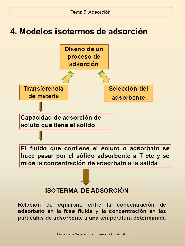 Procesos de Separación en Ingeniería Ambiental 4. Modelos isotermos de adsorción Diseño de un proceso de adsorción Selección del adsorbente Transferen