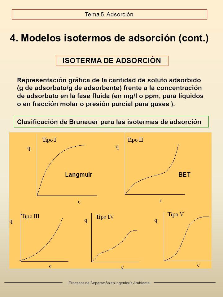 Procesos de Separación en Ingeniería Ambiental 4. Modelos isotermos de adsorción (cont.) ISOTERMA DE ADSORCIÓN Representación gráfica de la cantidad d