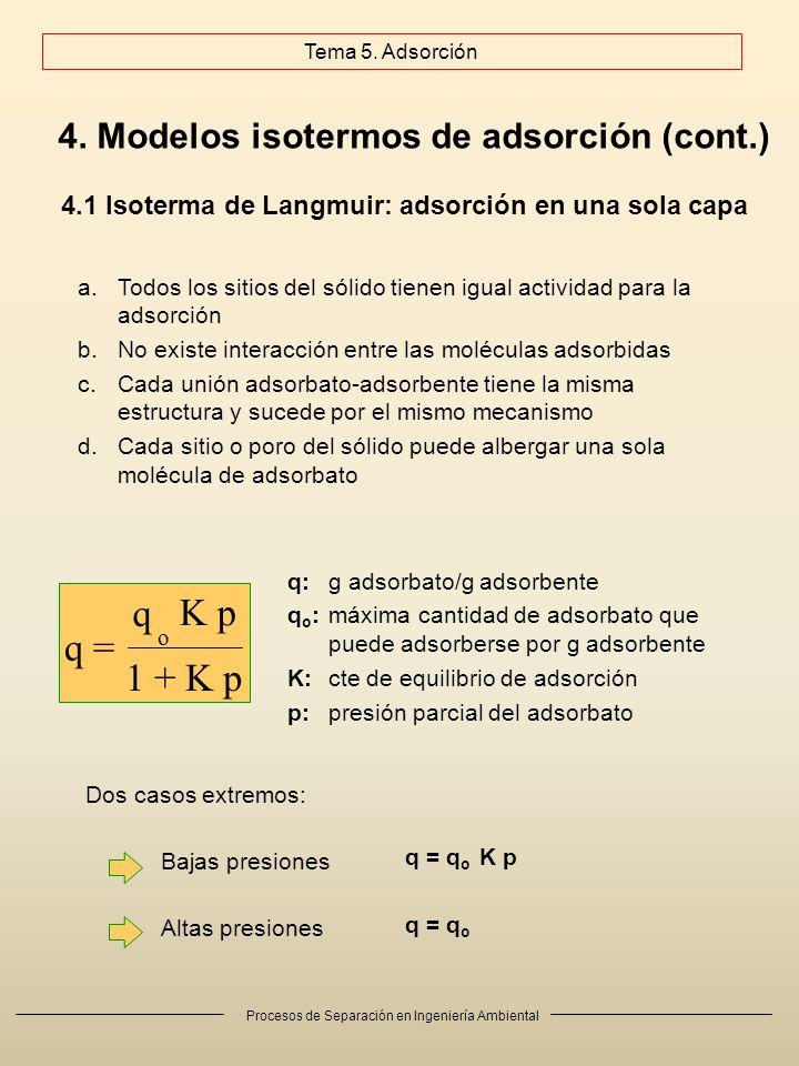 Procesos de Separación en Ingeniería Ambiental 4. Modelos isotermos de adsorción (cont.) a.Todos los sitios del sólido tienen igual actividad para la