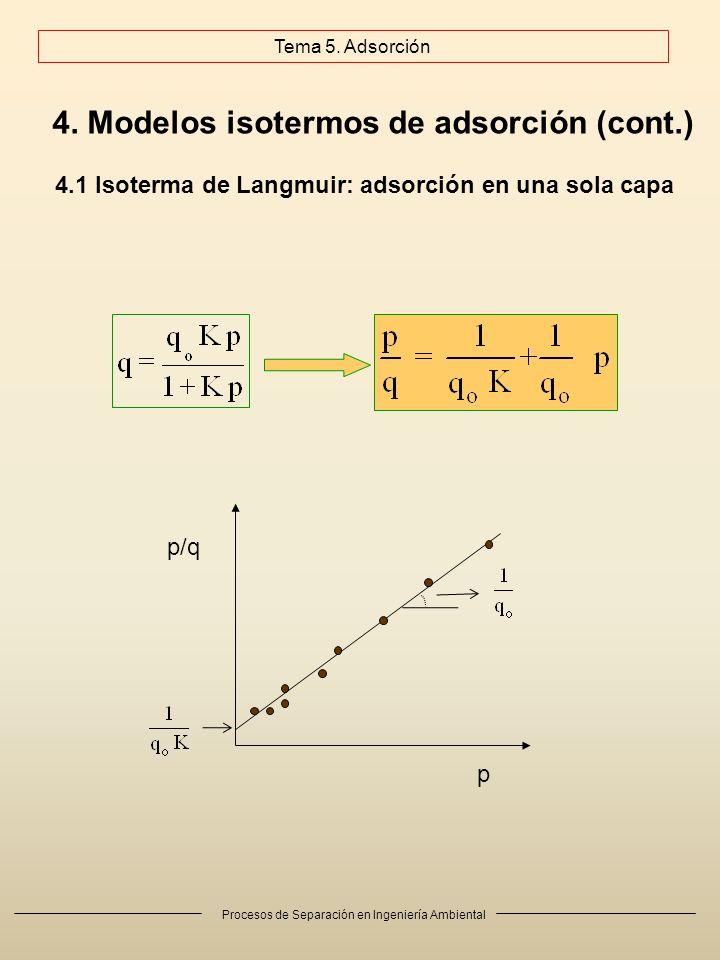 Procesos de Separación en Ingeniería Ambiental p/q p Tema 5. Adsorción 4. Modelos isotermos de adsorción (cont.) 4.1 Isoterma de Langmuir: adsorción e