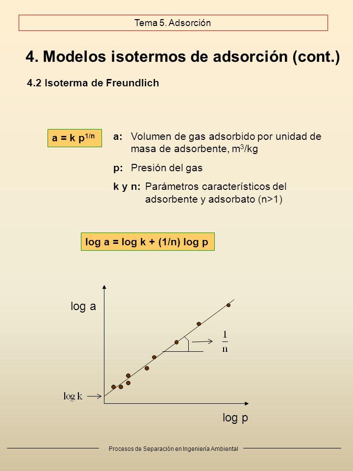 Procesos de Separación en Ingeniería Ambiental 4. Modelos isotermos de adsorción (cont.) 4.2 Isoterma de Freundlich a = k p 1/n log a = log k + (1/n)