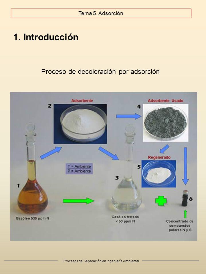 Procesos de Separación en Ingeniería Ambiental Tema 5. Adsorción Proceso de decoloración por adsorción 1.Introducción