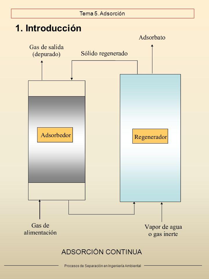 Procesos de Separación en Ingeniería Ambiental 1.Introducción Ventajas de la adsorción como operación de separación Frente a la destilación Pueden separarse componentes con volatilidad relativa menor o igual a 1,2-1,5.