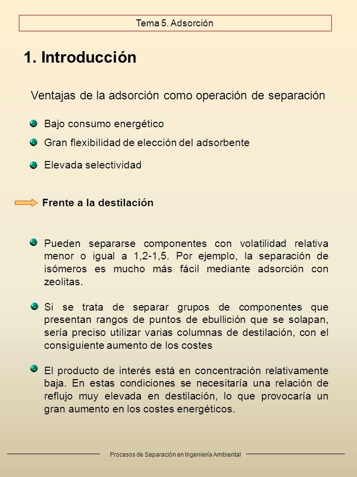 Procesos de Separación en Ingeniería Ambiental 1.Introducción Ventajas de la adsorción como operación de separación Frente a la destilación Pueden sep