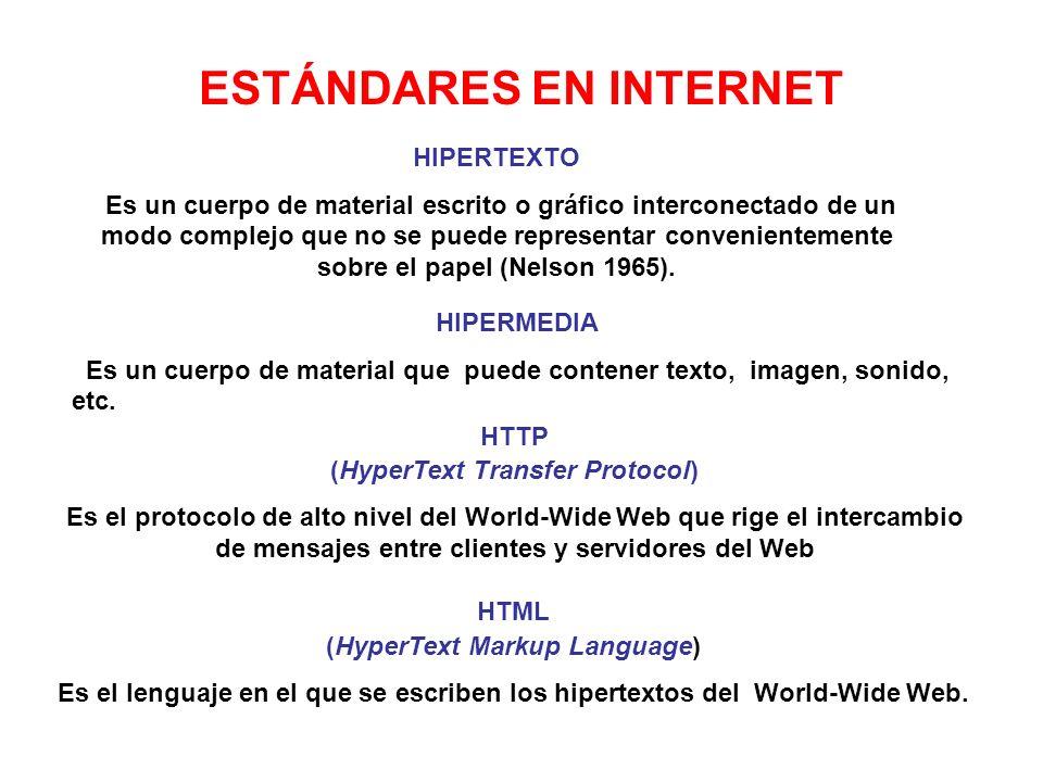 HIPERTEXTO Es un cuerpo de material escrito o gráfico interconectado de un modo complejo que no se puede representar convenientemente sobre el papel (