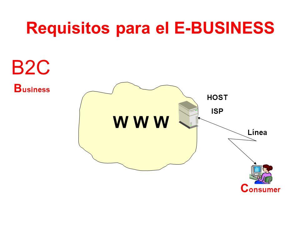 Requisitos para el E-BUSINESS B2C C onsumer B usiness Línea HOST ISP W W W